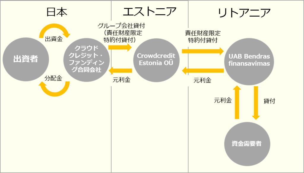 f:id:hiyashiamazake:20170204215909p:plain
