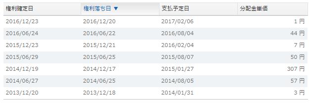 f:id:hiyashiamazake:20170205105846p:plain