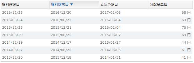 f:id:hiyashiamazake:20170205111840p:plain