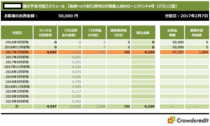 f:id:hiyashiamazake:20170208210757p:plain