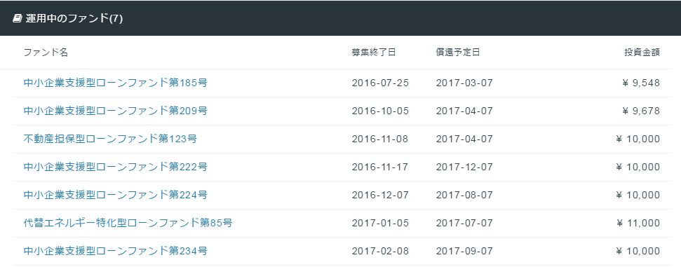 f:id:hiyashiamazake:20170211102116p:plain