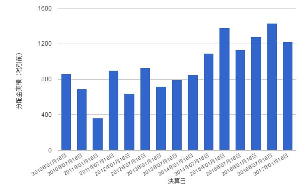 f:id:hiyashiamazake:20170224194044p:plain