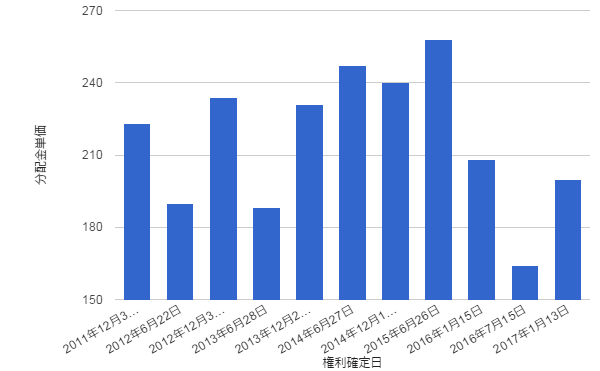 f:id:hiyashiamazake:20170224195958p:plain