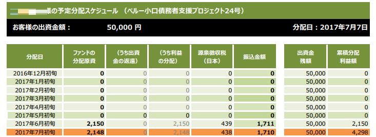 f:id:hiyashiamazake:20170709162820p:plain
