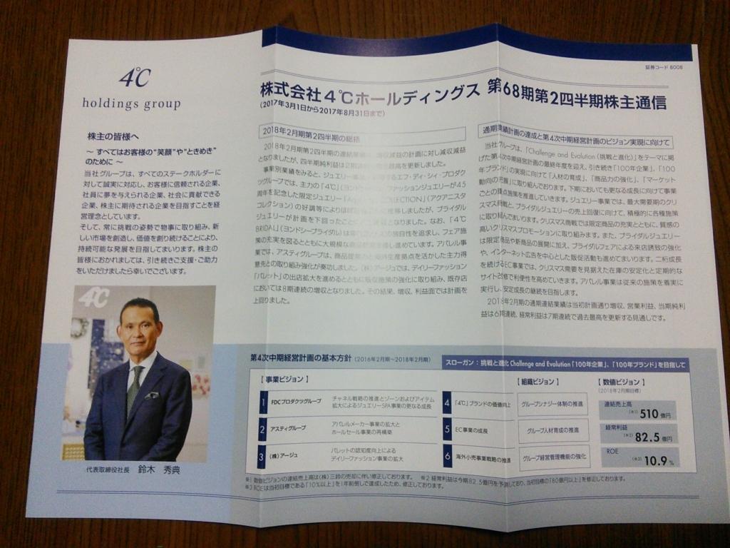 f:id:hiyashiamazake:20171111183550j:plain