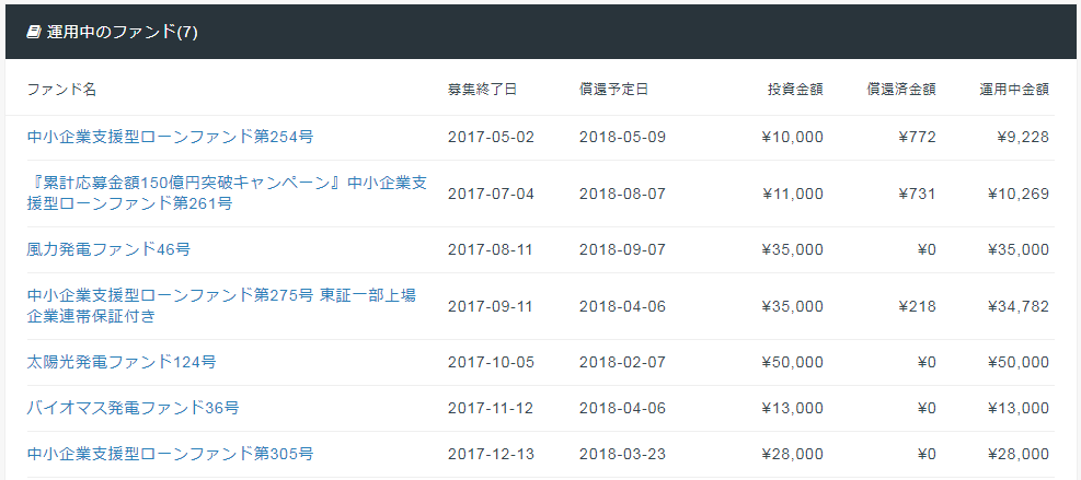 f:id:hiyashiamazake:20171216181351p:plain