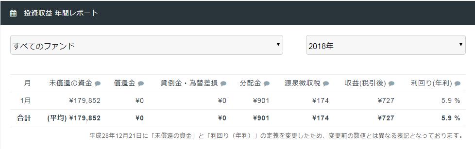 f:id:hiyashiamazake:20180113115806p:plain