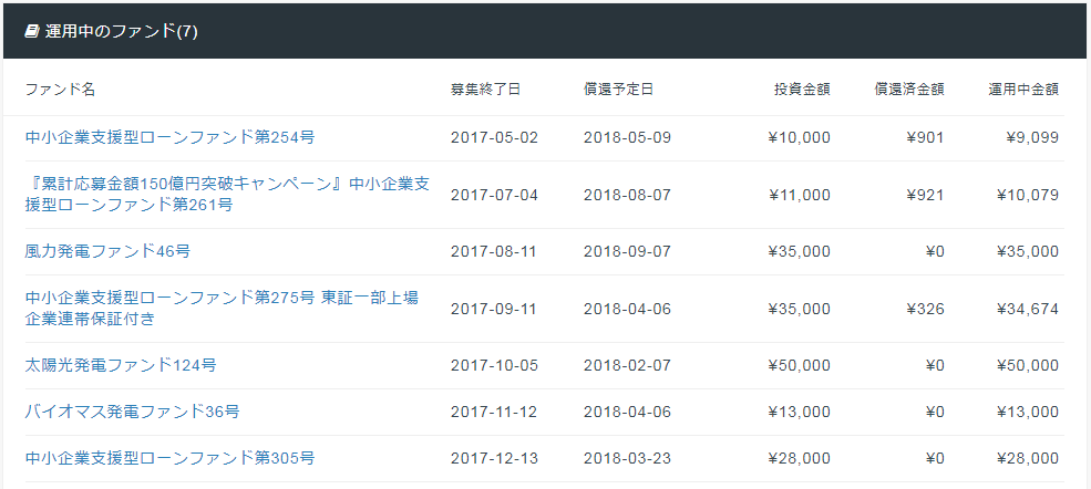 f:id:hiyashiamazake:20180113121820p:plain