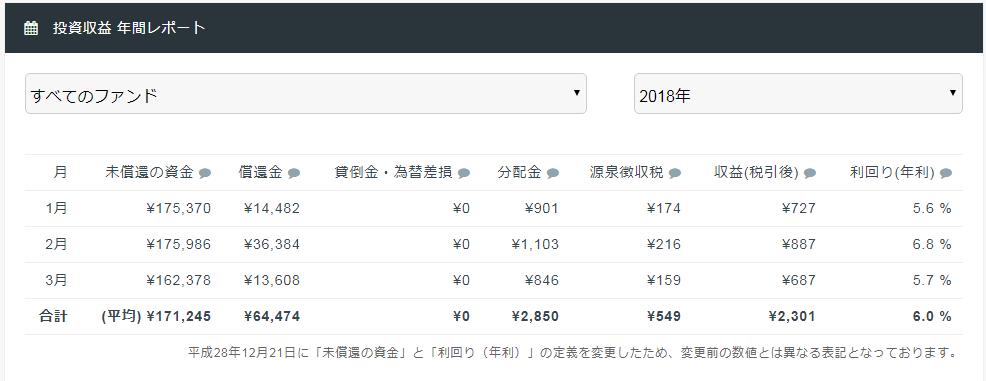 f:id:hiyashiamazake:20180318143523p:plain