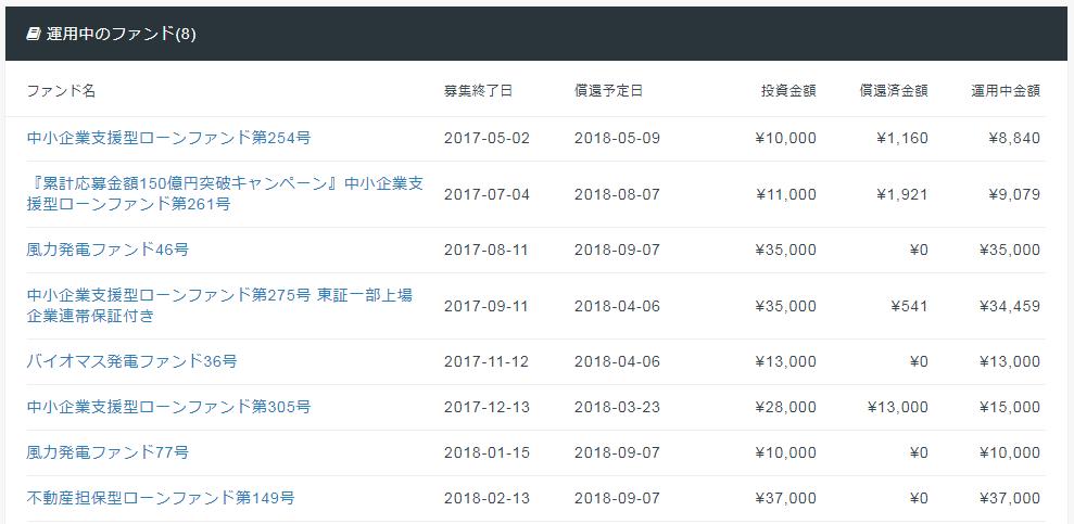 f:id:hiyashiamazake:20180318143648p:plain