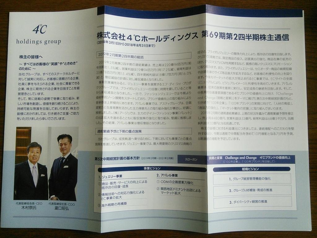 f:id:hiyashiamazake:20181111093857j:plain