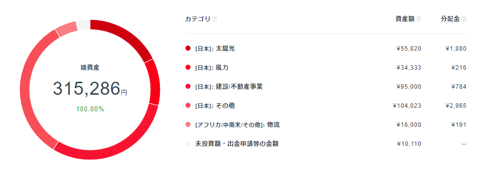 f:id:hiyashiamazake:20181111100233p:plain