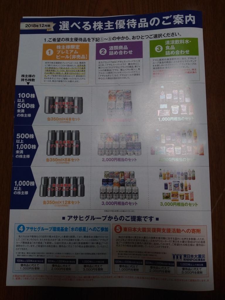 f:id:hiyashiamazake:20190307163319j:plain