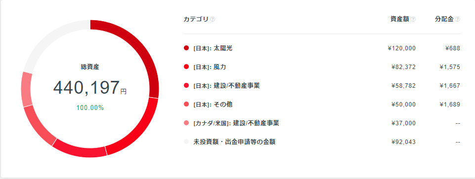 f:id:hiyashiamazake:20190316110008p:plain