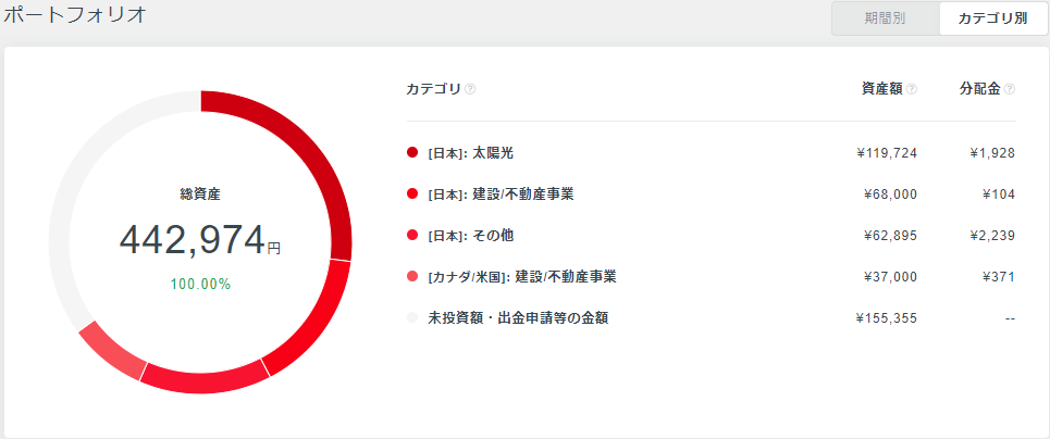 f:id:hiyashiamazake:20190512100433p:plain