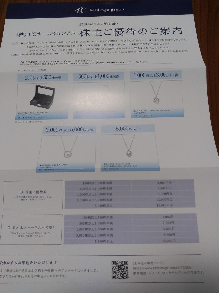 f:id:hiyashiamazake:20190518223418j:plain