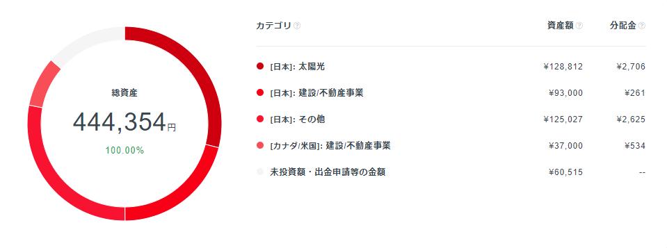 f:id:hiyashiamazake:20190617230406p:plain