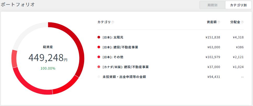 f:id:hiyashiamazake:20190909104904p:plain