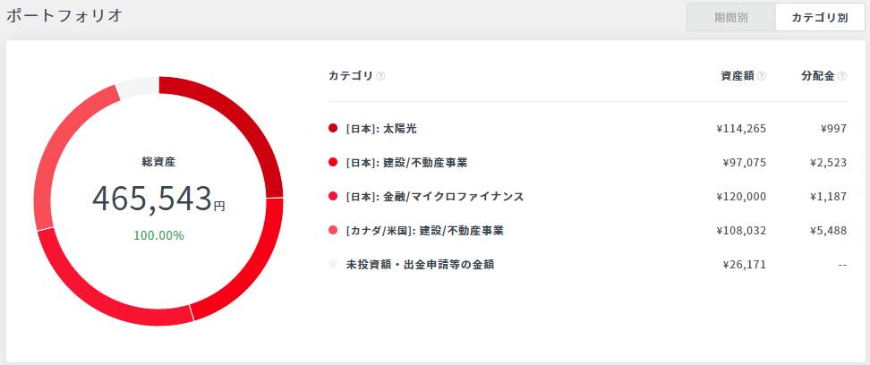 f:id:hiyashiamazake:20200712133857p:plain