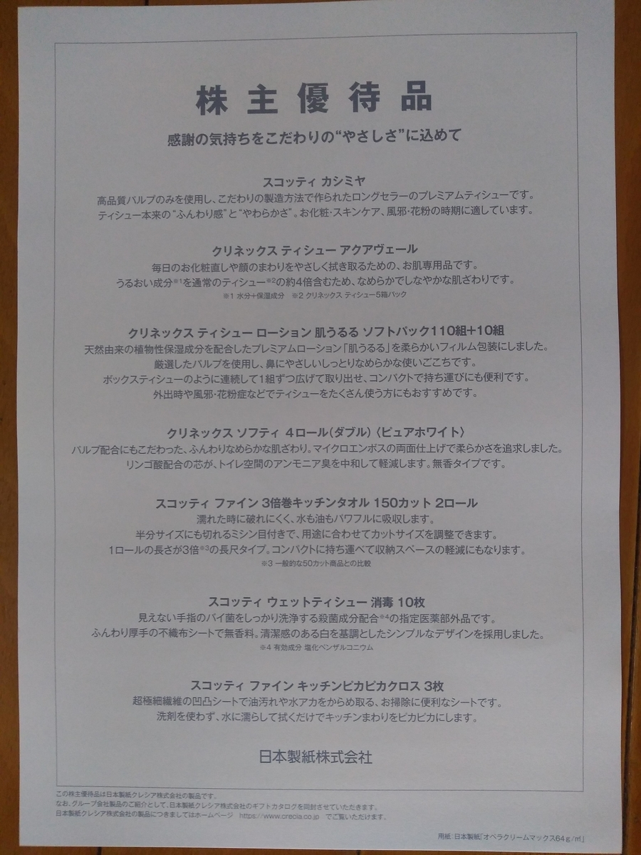 f:id:hiyashiamazake:20200718094025j:plain