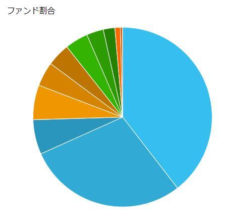 f:id:hiyashiamazake:20200719141521j:plain