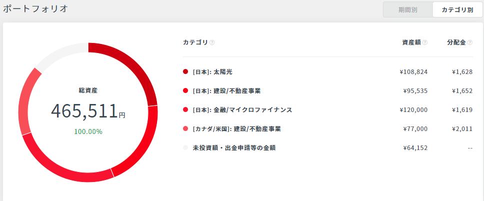 f:id:hiyashiamazake:20200808134522p:plain
