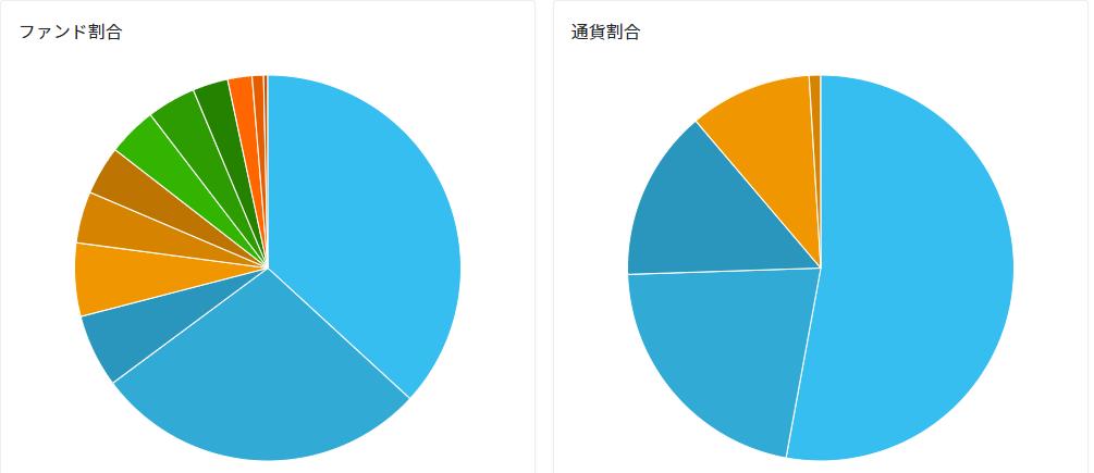 f:id:hiyashiamazake:20200912165547p:plain
