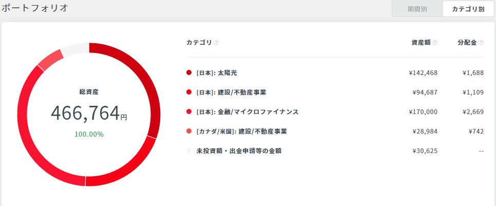 f:id:hiyashiamazake:20201010121300p:plain