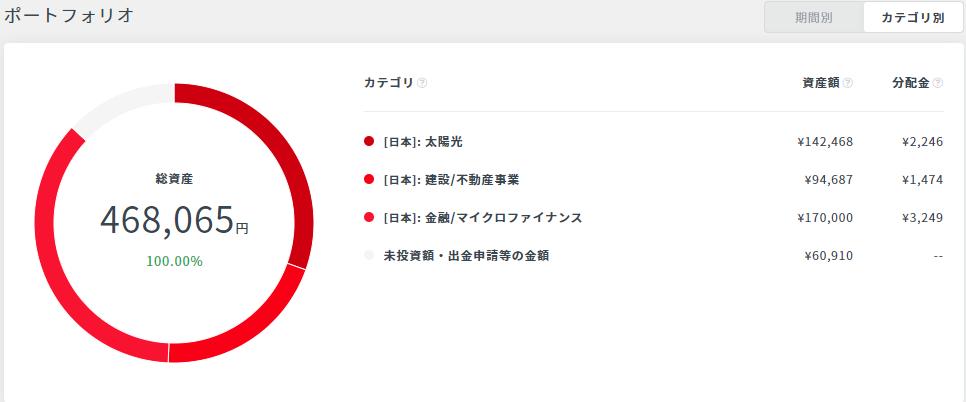 f:id:hiyashiamazake:20201115105904p:plain