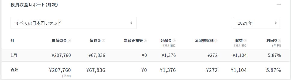 f:id:hiyashiamazake:20210109085901p:plain