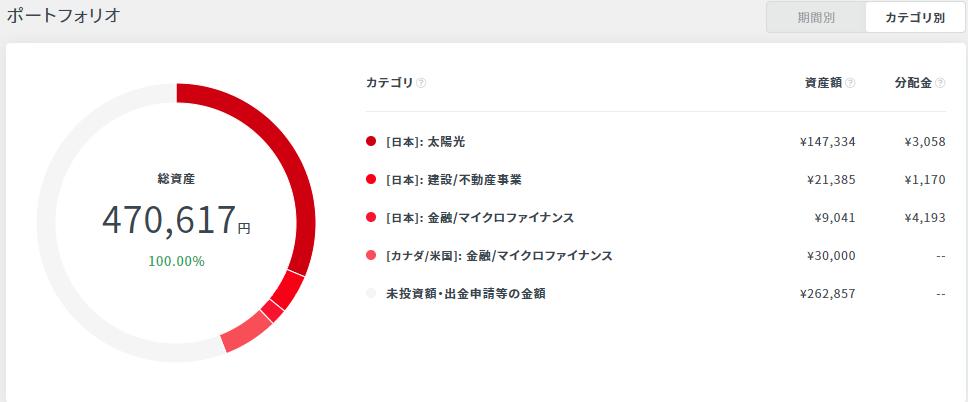 f:id:hiyashiamazake:20210109090043p:plain