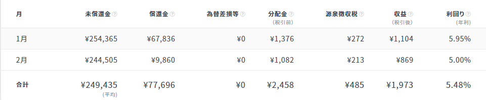 f:id:hiyashiamazake:20210211092716p:plain