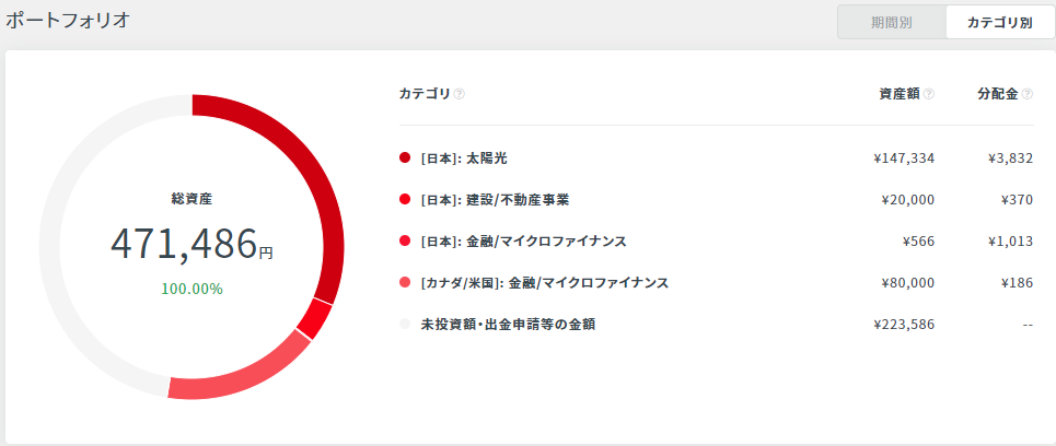 f:id:hiyashiamazake:20210211132853p:plain