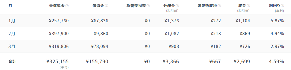 f:id:hiyashiamazake:20210306214008p:plain