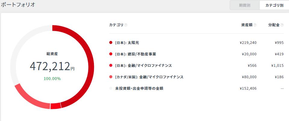 f:id:hiyashiamazake:20210306214132p:plain