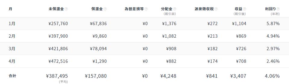 f:id:hiyashiamazake:20210410120348p:plain