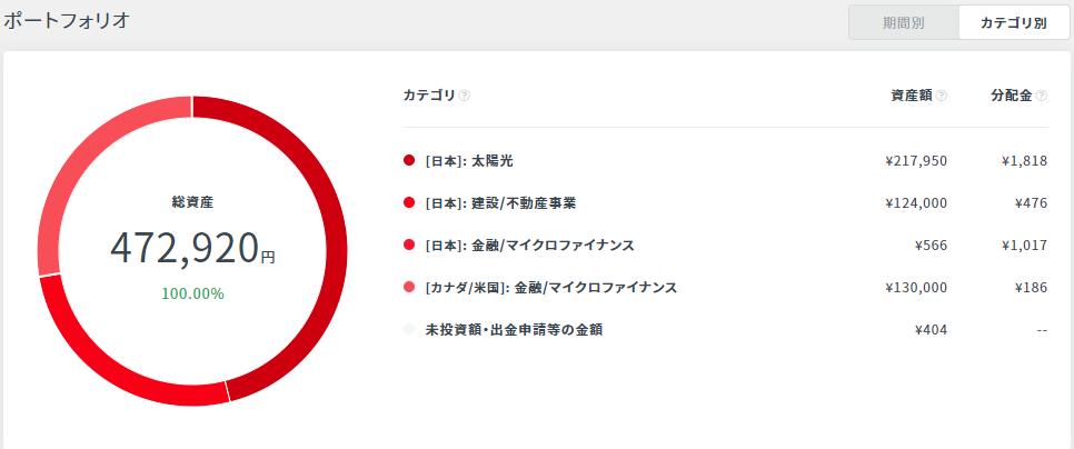 f:id:hiyashiamazake:20210410120448p:plain