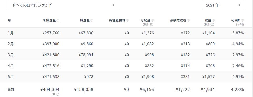 f:id:hiyashiamazake:20210515112452p:plain