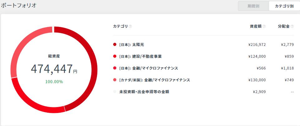 f:id:hiyashiamazake:20210515112630p:plain