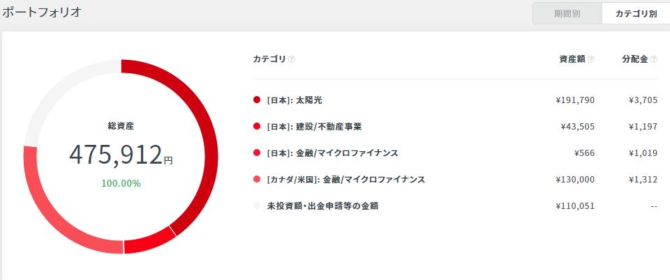 f:id:hiyashiamazake:20210607214552p:plain