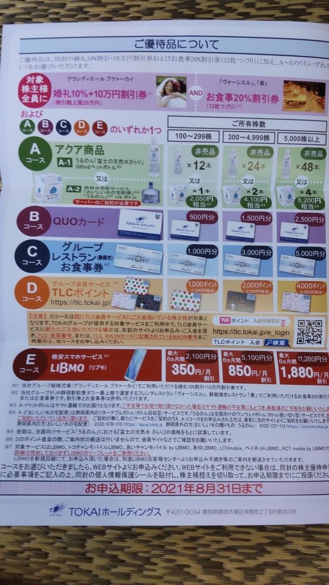 f:id:hiyashiamazake:20210718203603j:plain