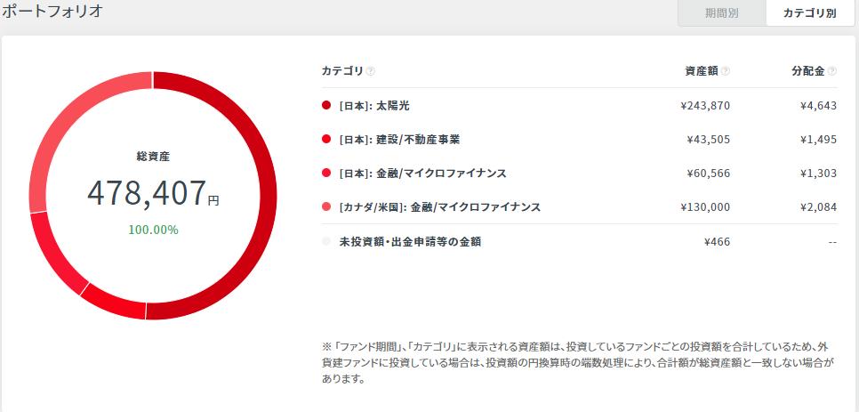 f:id:hiyashiamazake:20210807165624p:plain
