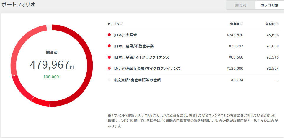 f:id:hiyashiamazake:20210912134842p:plain