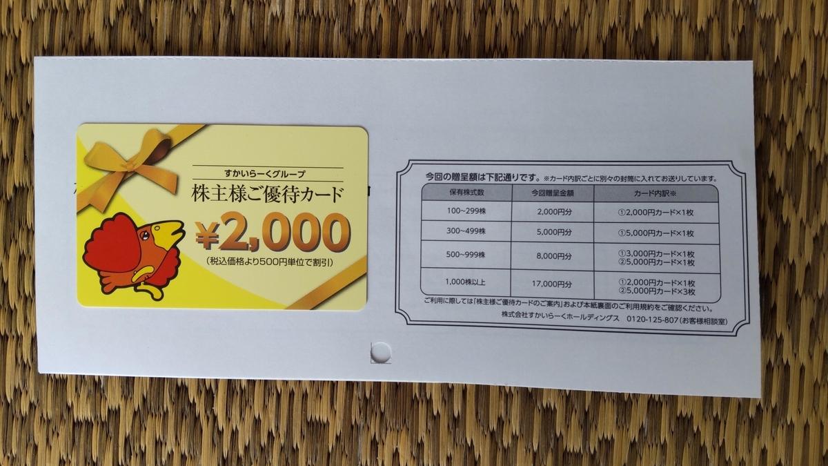 f:id:hiyashiamazake:20210923105018j:plain