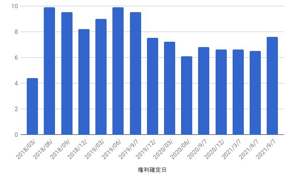 f:id:hiyashiamazake:20211020214645p:plain