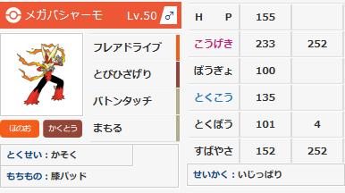 f:id:hiyashikyuri:20180710163716p:plain