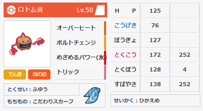 f:id:hiyashikyuri:20190108163158p:plain