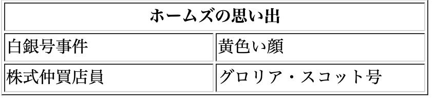f:id:hiyoko-programing:20200328163036p:plain