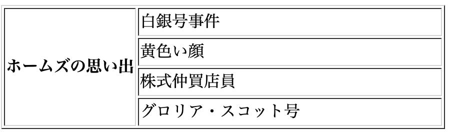 f:id:hiyoko-programing:20200328163115p:plain