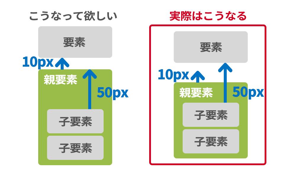 f:id:hiyoko-programing:20200414124117p:plain